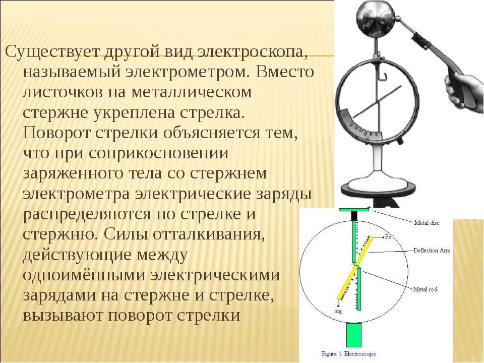 Существует другой вид электроскопа, называемый электрометром. Вместо листочко...