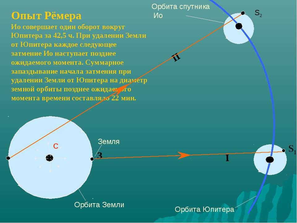 С Опыт Рёмера Ио совершает один оборот вокруг Юпитера за 42,5 ч. При удалении...