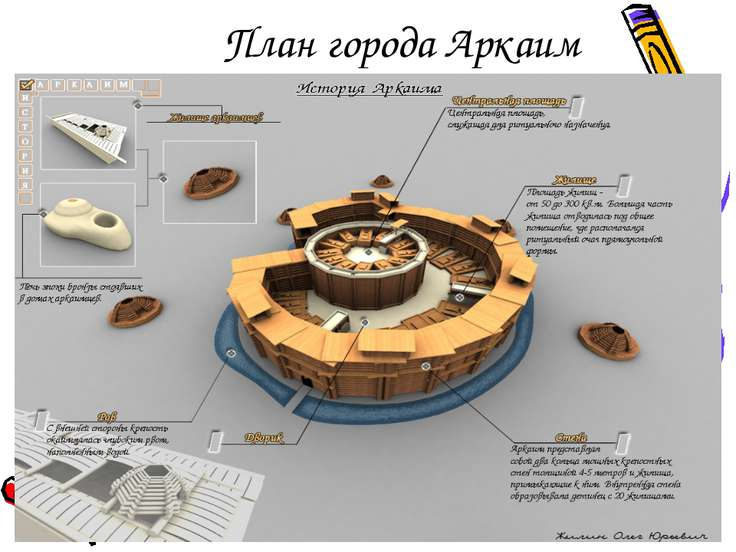План города Аркаим