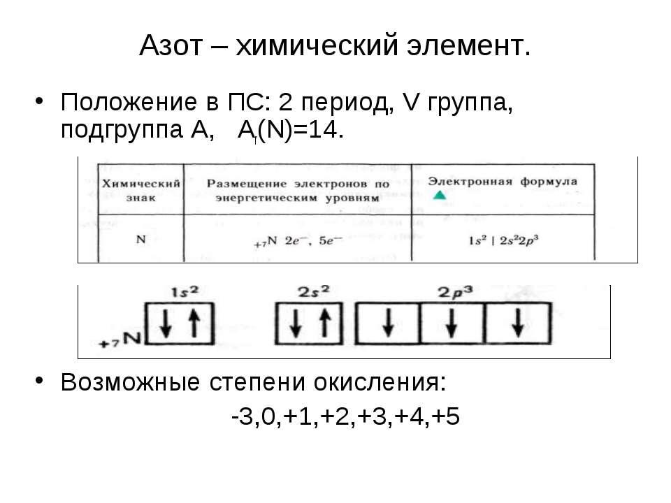 Азот – химический элемент. Положение в ПС: 2 период, V группа, подгруппа А, А...
