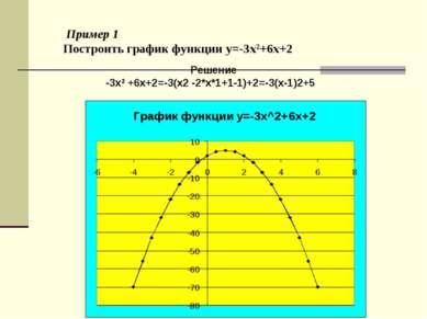 Пример 1 Построить график функции y=-3x2+6x+2 Решение -3x2 +6x+2=-3(x2 -2*x*1...