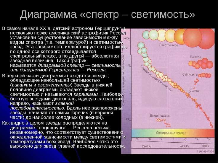 Диаграмма «спектр – светимость» В самом началеXXв. датский астроном Герцшпр...