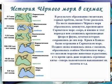 История Чёрного моря в схемах * В результате образования гигантских горных хр...