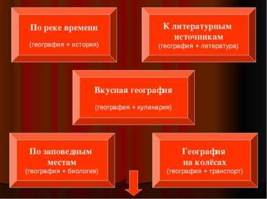 По реке времени (география + история) К литературным источникам (география + ...