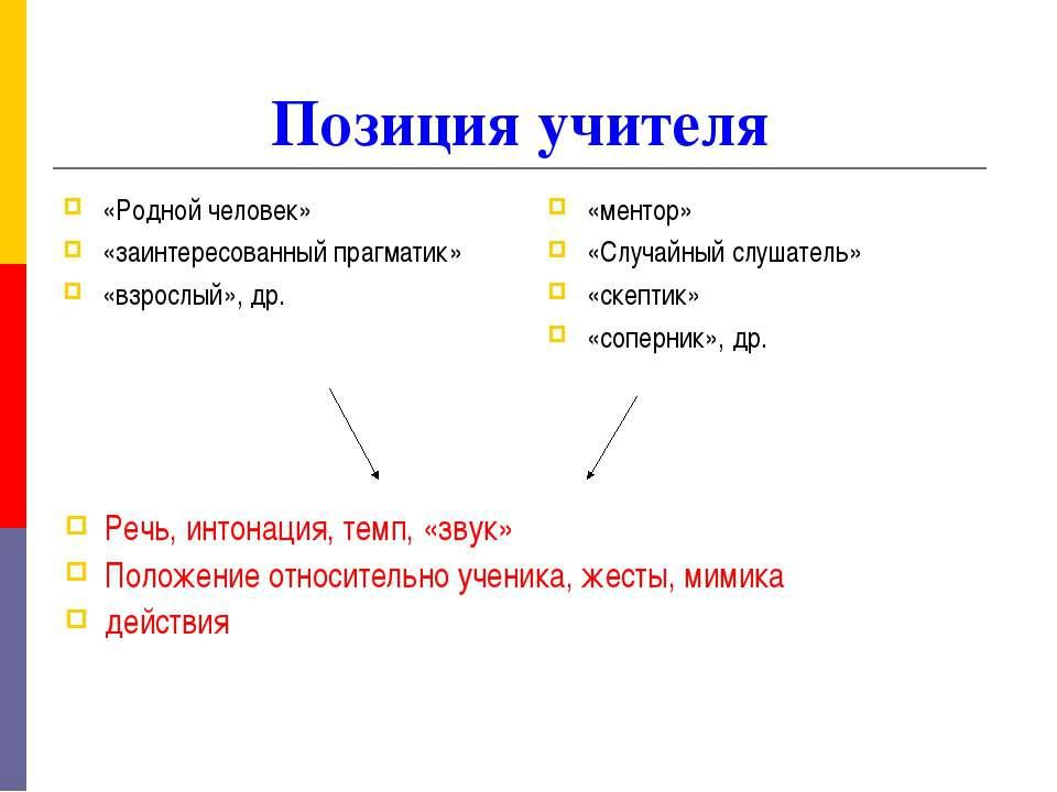 Позиция учителя Речь, интонация, темп, «звук» Положение относительно ученика,...