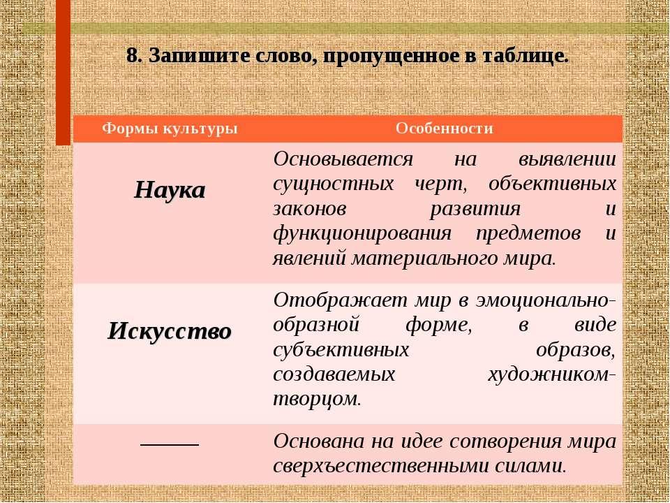 8. Запишите слово, пропущенное в таблице. 1. Потребность. Формы культуры Особ...