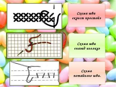 Схема шва «крест простой» Схема шва «назад иголку» Схема потайного шва.