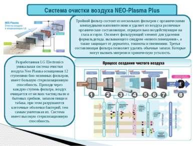 Система очистки воздуха NEO-Plasma Plus Разработанная LG Electronics уникальн...