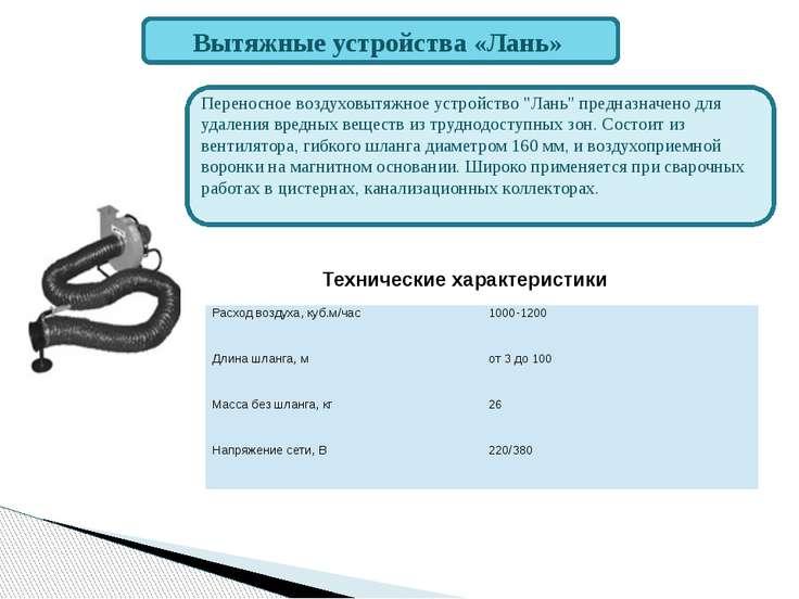 """Вытяжные устройства «Лань» Переносное воздуховытяжное устройство """"Лань"""" предн..."""