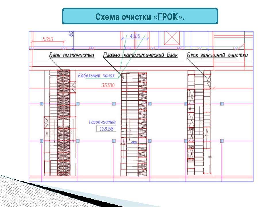 Схема очистки «ГРОК».