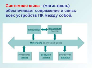 Системная шина - (магистраль) обеспечивает сопряжение и связь всех устройств ...