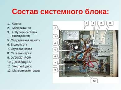 Состав системного блока: Корпус Блок питания 4. Кулер (система охлаждения) 5....