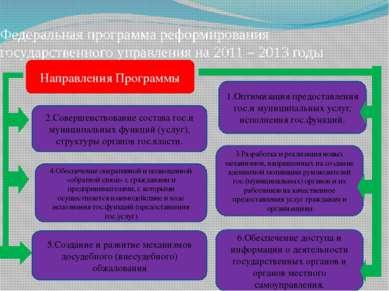 Федеральная программа реформирования государственного управления на 2011 – 20...
