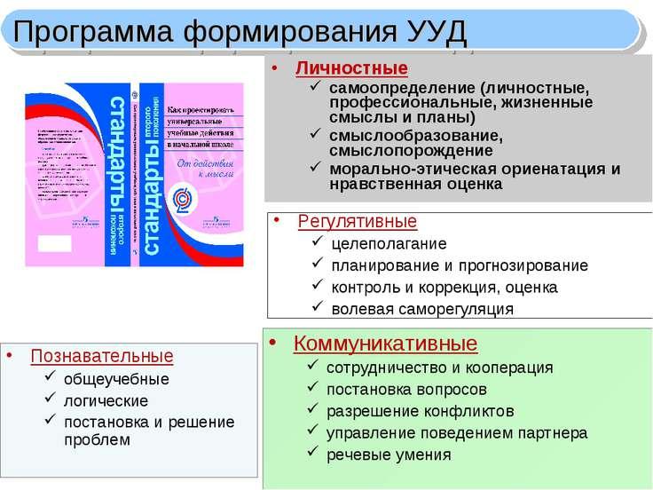 Программа формирования УУД Личностные самоопределение (личностные, профессион...
