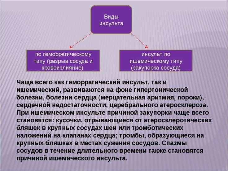 Виды инсульта по геморрагическому типу (разрыв сосуда и кровоизлияние) инсуль...