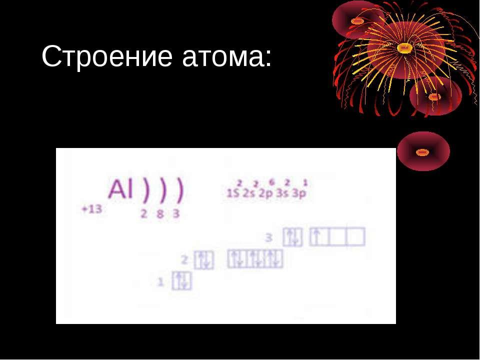 Строение атома: