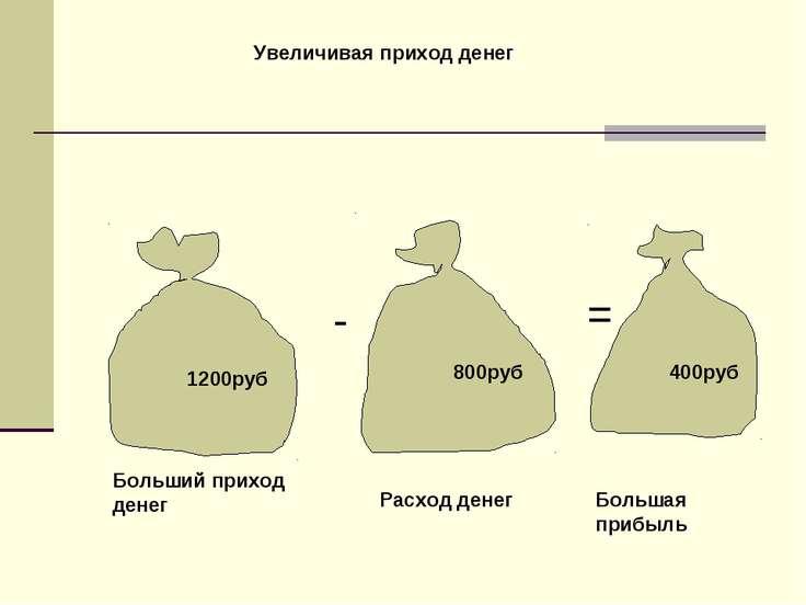 1200руб 800руб 400руб - = Больший приход денег Расход денег Большая прибыль У...