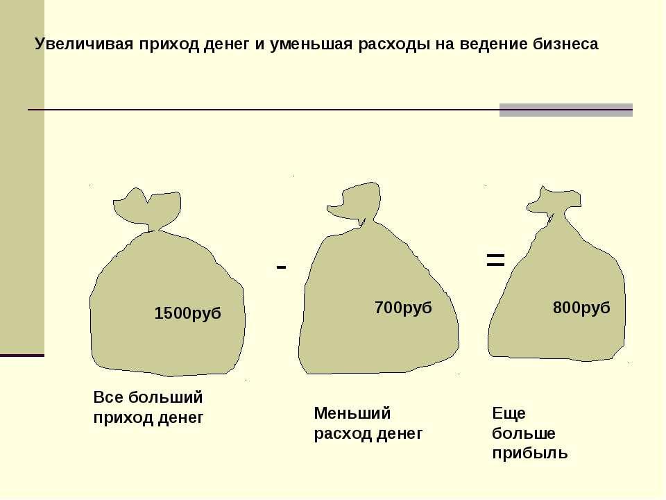 1500руб 700руб 800руб - = Все больший приход денег Меньший расход денег Еще б...