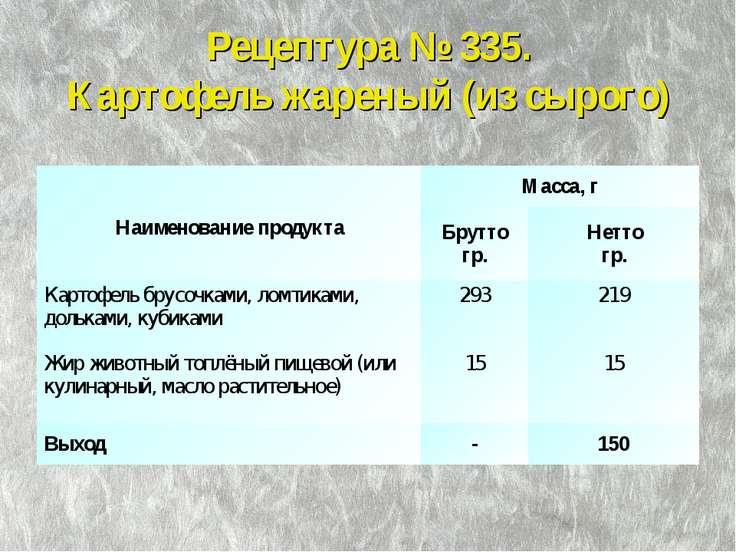 Рецептура № 335. Картофель жареный (из сырого) Наименование продукта Масса, г...