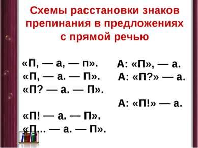 Схемы расстановки знаков препинания в предложениях с прямой речью «П,— а,— ...