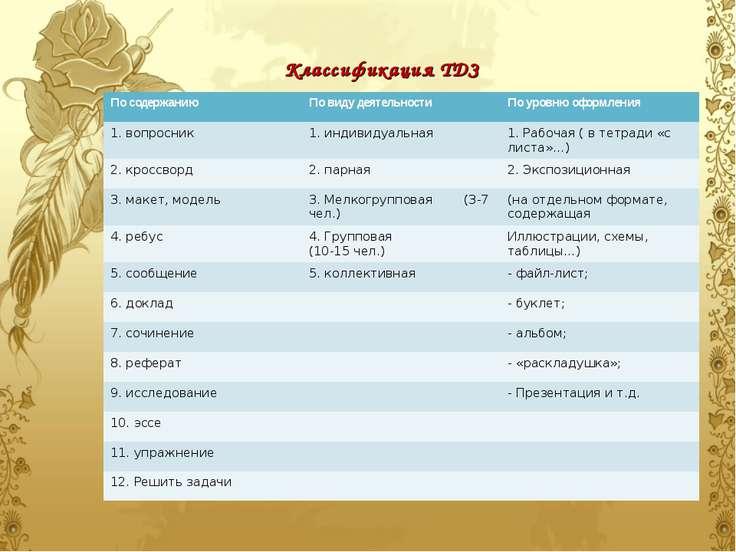 Классификация ТДЗ По содержанию По виду деятельности По уровню оформления 1. ...