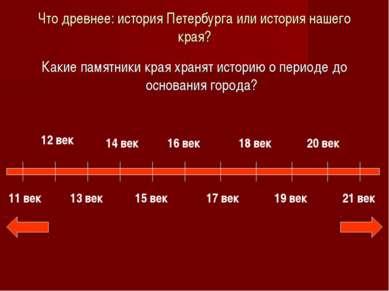 Что древнее: история Петербурга или история нашего края? Какие памятники края...