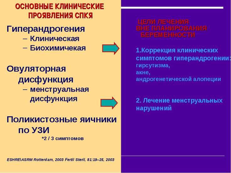 Гиперандрогения Клиническая Биохимичекая Овуляторная дисфункция менструальная...