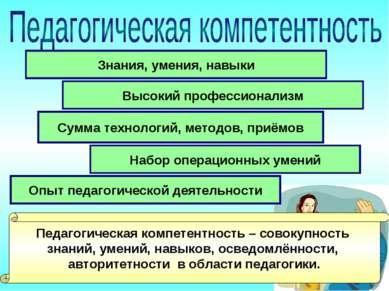 Знания, умения, навыки Набор операционных умений Сумма технологий, методов, п...