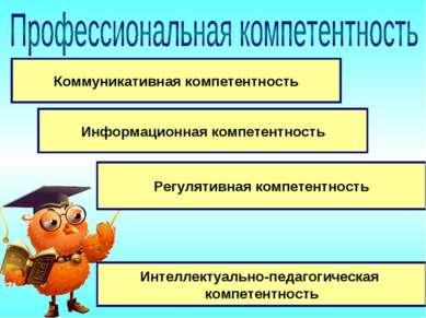 Коммуникативная компетентность Информационная компетентность Регулятивная ком...