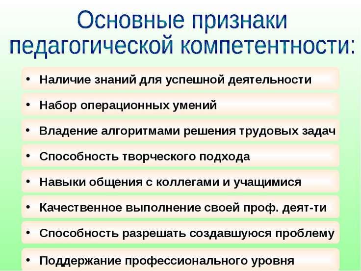 Наличие знаний для успешной деятельности Набор операционных умений Владение а...