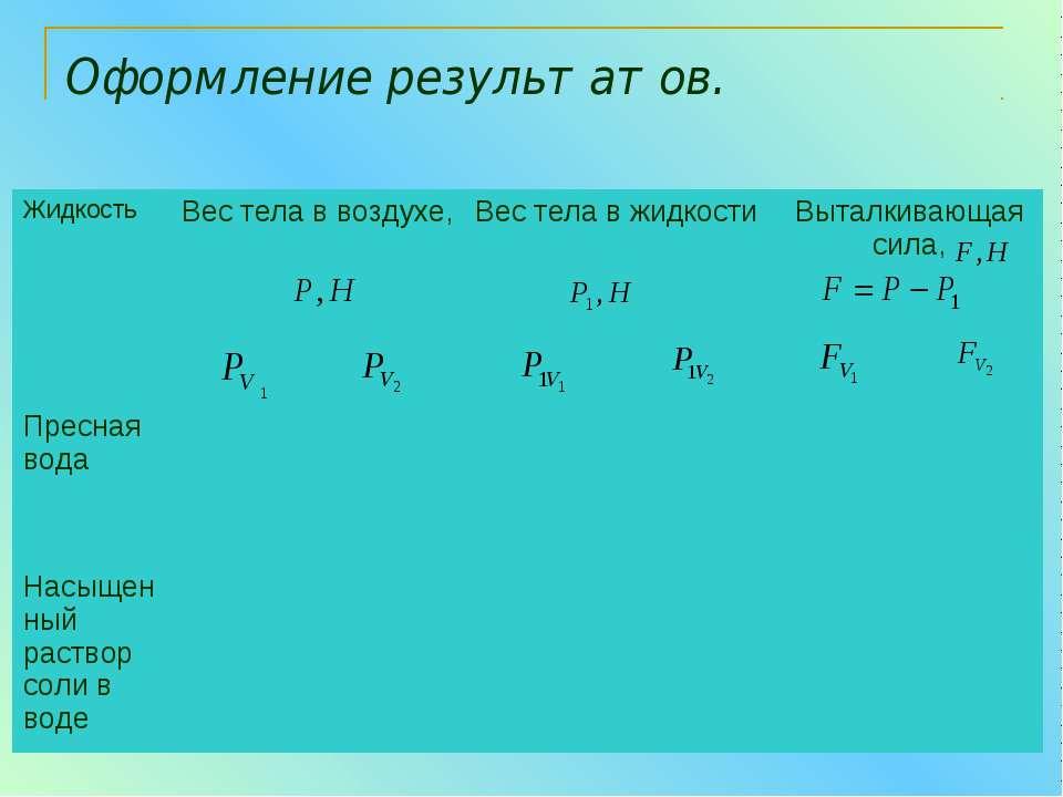 Оформление результатов. Жидкость Вес тела в воздухе, Вес тела в жидкости Выта...