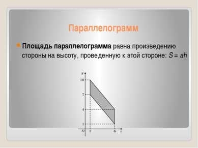 Параллелограмм Площадь параллелограмма равна произведению стороны на высоту, ...