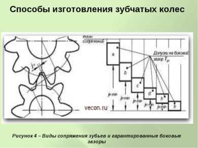 Способы изготовления зубчатых колес Рисунок 4 – Виды сопряжения зубьев и гара...