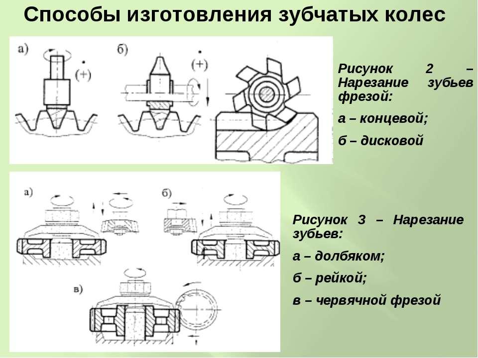 Способы изготовления зубчатых колес Рисунок 2 – Нарезание зубьев фрезой: а – ...