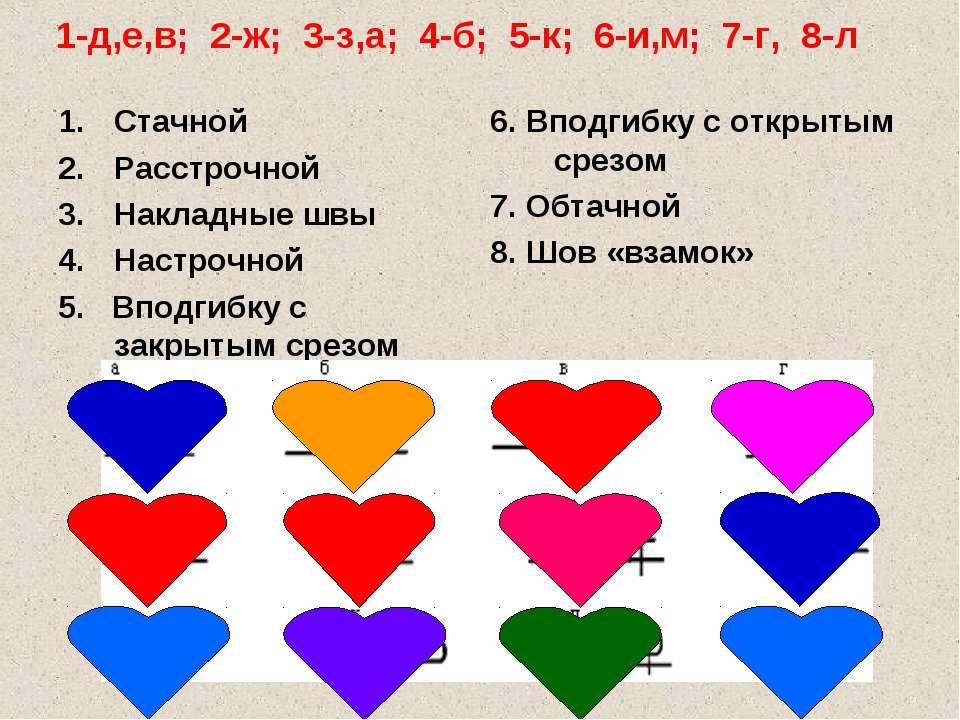 1-д,е,в; 2-ж; 3-з,а; 4-б; 5-к; 6-и,м; 7-г, 8-л Стачной Расстрочной Накладные ...
