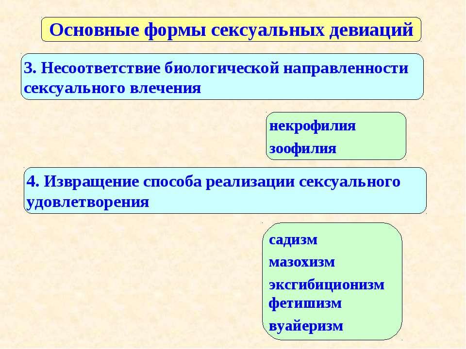 Основные формы сексуальных девиаций 3. Несоответствие биологической направлен...