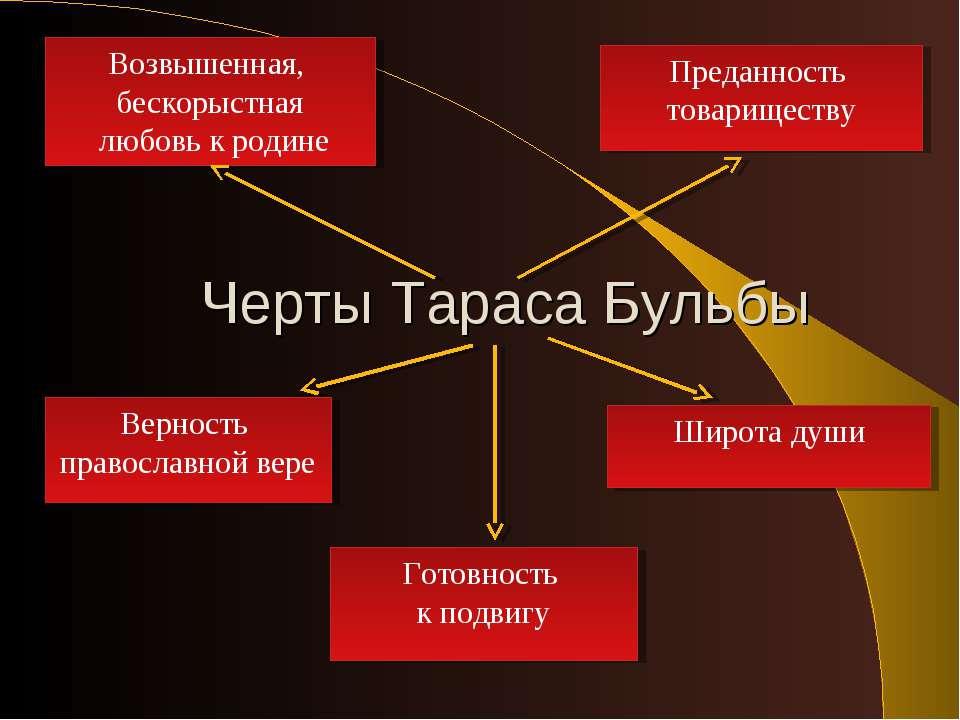 Черты Тараса Бульбы Возвышенная, бескорыстная любовь к родине Верность правос...