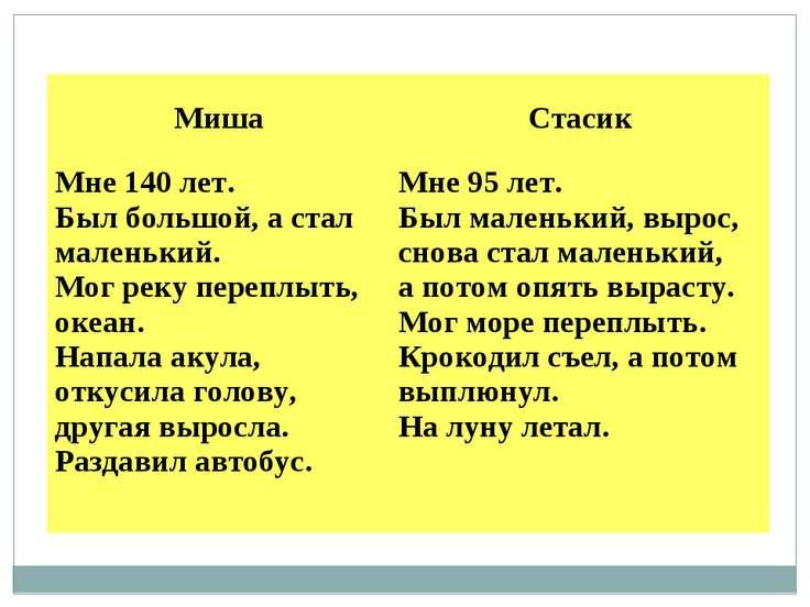 Миша Стасик Мне 140 лет. Был большой, а стал маленький. Мог реку переплыть, о...
