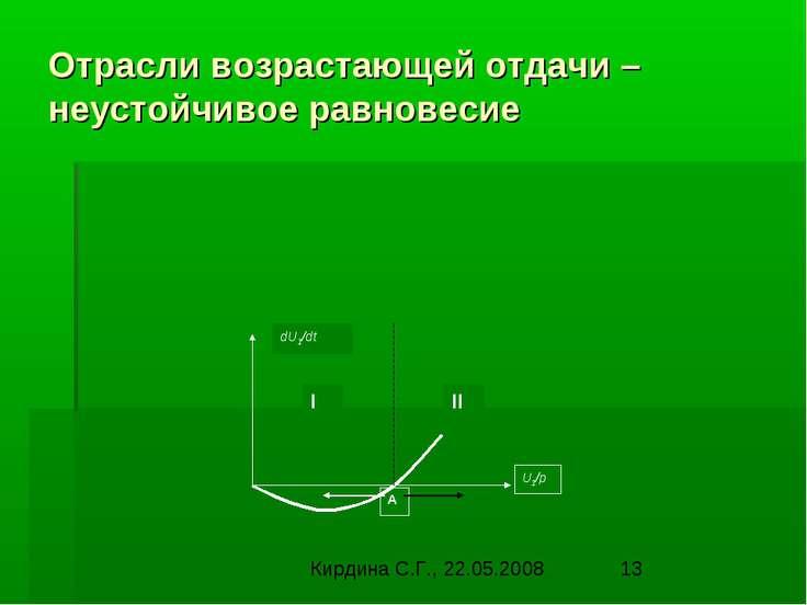 Отрасли возрастающей отдачи – неустойчивое равновесие Кирдина С.Г., 22.05.2008