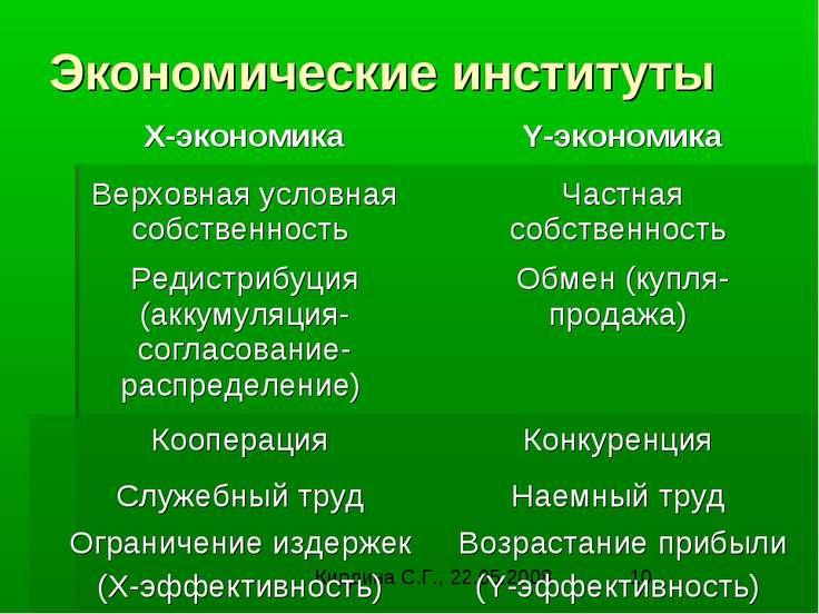 Экономические институты Кирдина С.Г., 22.05.2008