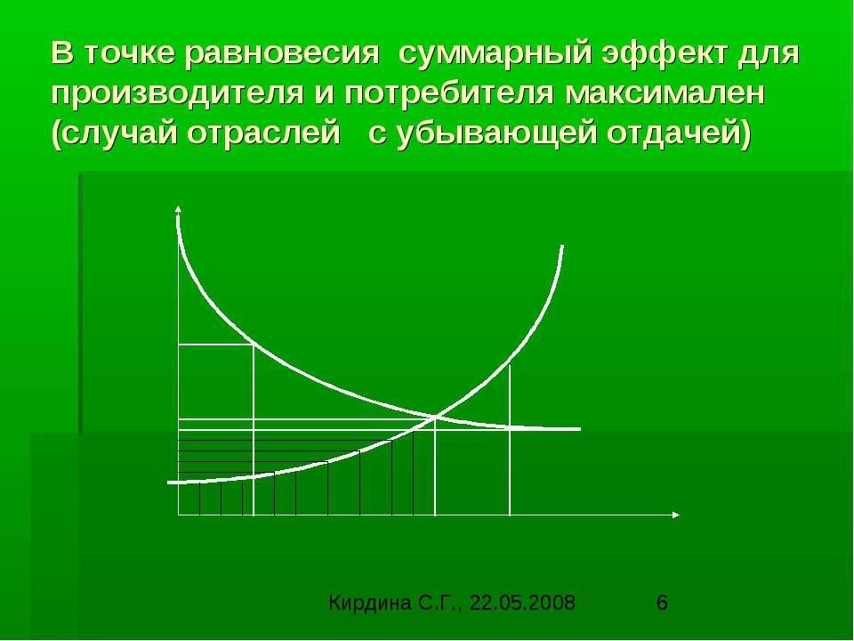 В точке равновесия суммарный эффект для производителя и потребителя максимале...