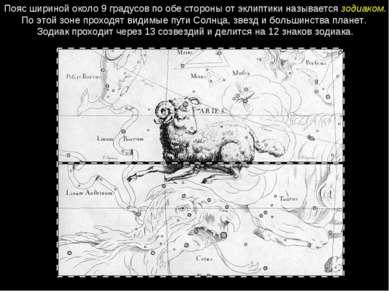 Пояс шириной около 9 градусов по обе стороны от эклиптики называется зодиаком...