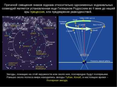 Причиной смещения знаков зодиака относительно одноименных зодиакальных созвез...