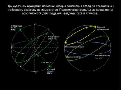 При суточном вращении небесной сферы положение звезд по отношению к небесному...