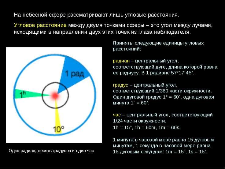 На небесной сфере рассматривают лишь угловые расстояния. Угловое расстояние м...