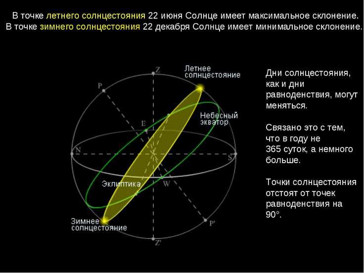 В точке летнего солнцестояния 22июня Солнце имеет максимальное склонение. В ...