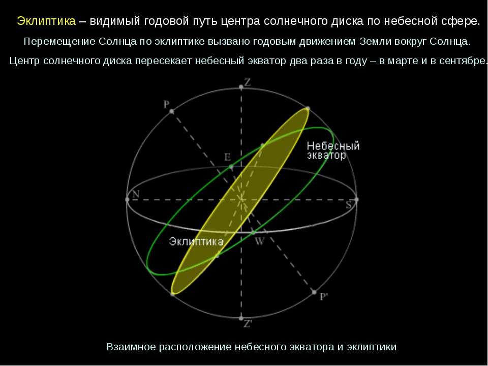 Эклиптика – видимый годовой путь центра солнечного диска по небесной сфере. П...