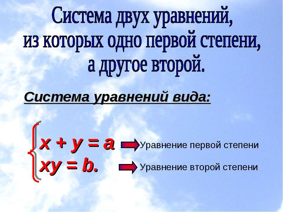 Система уравнений вида: х+ у = а ху = b. Уравнение первой степени Уравнение ...