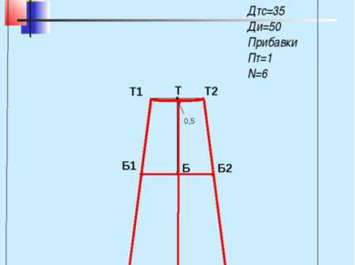 Чертеж клиньевой юбки Мерки: Ст=33 Сб=43 Дтс=35 Ди=50 Прибавки Пт=1 N=6 Т Б Н...