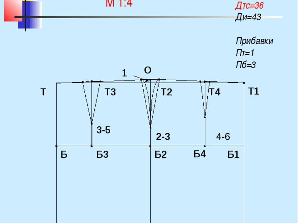 Чертеж прямой юбки Мерки: Ст=33 Сб=42 Дтс=36 Ди=43 Прибавки Пт=1 Пб=3 Н1 Т1 Н...